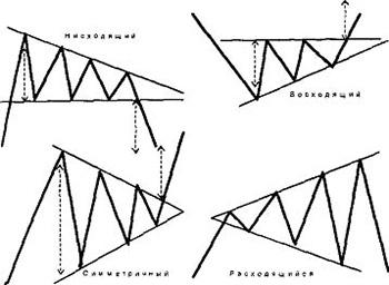 Фигура Треугольники